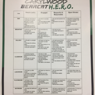 Carylwood  Bearcat  Hero Rubric of Expectations